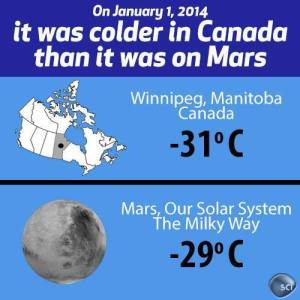 95465-Canada-colder-than-Mars-meme-I-8Ctf